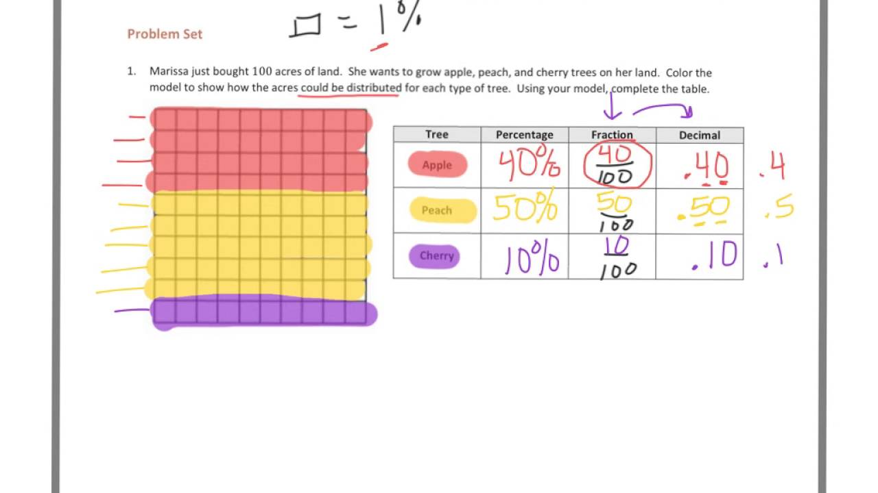 6th grade module 1 lesson 24 ps [ 1280 x 720 Pixel ]