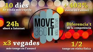 MOVE IT 360 VIRTUAL TOUR
