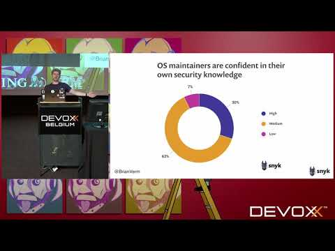 Live Hacking: Breaking Into Your Java Web App By Brian Vermeer