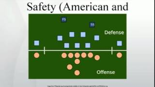 Safety (American and Canadian football position)