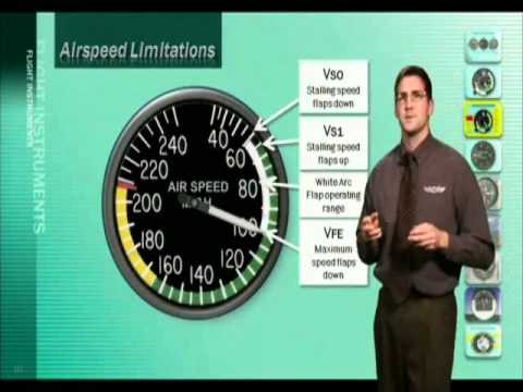 Private Pilot Airplane - Flight Instruments - ASA (Aviation Supplies & Academics)