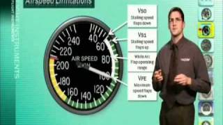 Private Pilot Airplane - Flight Instruments - ASA (Aviation Supplies & Academics)