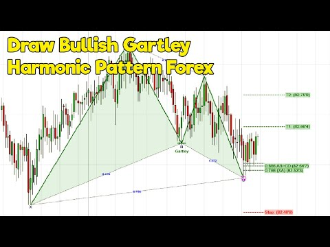 How To Draw Bullish Gartley Harmonic Pattern Forex Trading Strategy