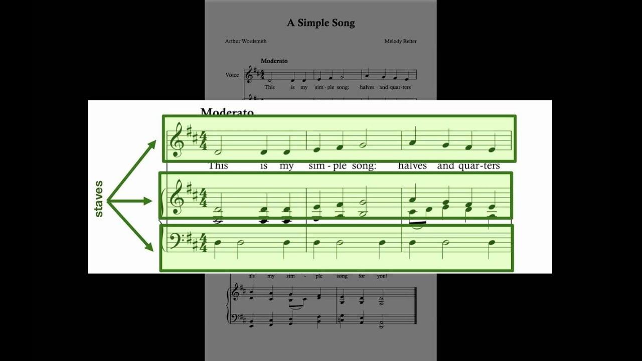 Anatomy of music - YouTube