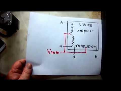 Stepper Motor Types