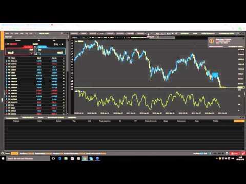Live trading con strategie al breakout  & scalping