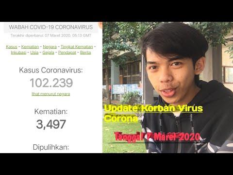 Cara Mengetahui Jumlah Korban Virus Covid-19 - YouTube