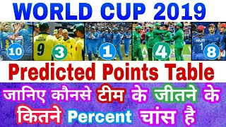 World Cup 2019 : Predicted Points Table & Winning Percentage chance of all 10 teams