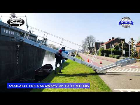 Counterweight system for gangways - easy handling of onshore gangways