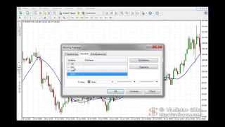 Форекс стратегия - Forex Trend River