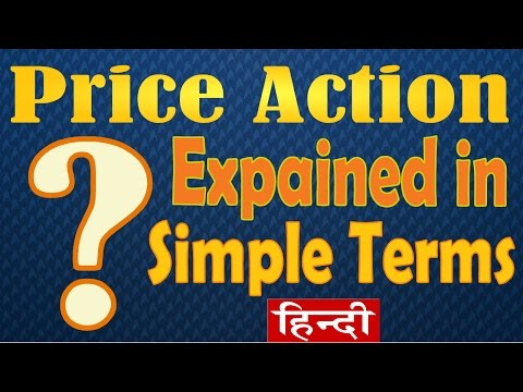 Price Action Trading Explained » Learn To Trade