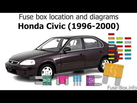 Fuse Box Location And Diagrams: Honda Civic (1996-2000)