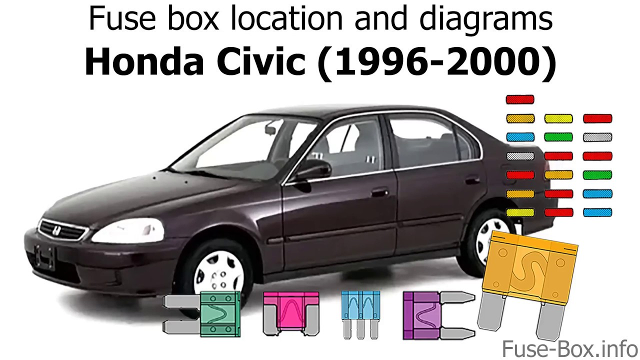 96 honda civic under hood fuse box diagram fuse box location and diagrams honda civic  1996 2000  youtube  fuse box location and diagrams honda