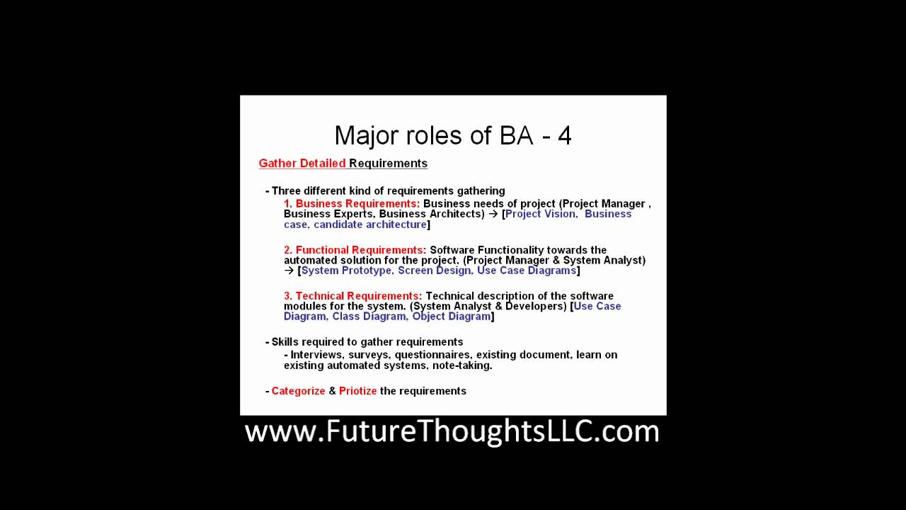 Gathering detailed requirements as business analyst tutorial major gathering detailed requirements as business analyst tutorial major roles of ba 4 accmission Choice Image