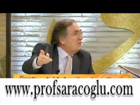 Prof. Dr. İbrahim SARAÇOĞLU R- Göz Tansiyonuna Karşı Kür