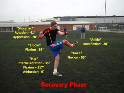 Movement Analysis of Sporting Technique - YouTube