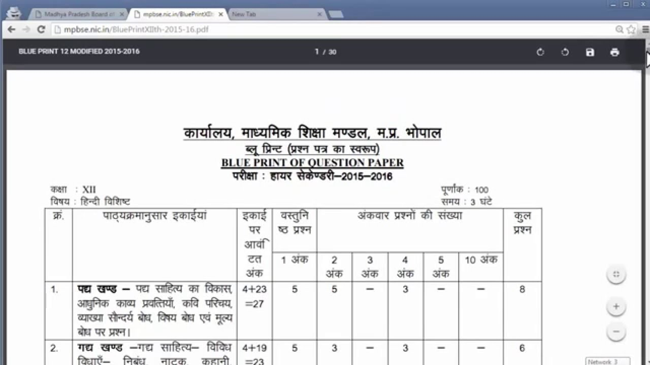 Mp board blueprint 10th12th 2016 download exams info youtube malvernweather