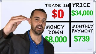 How Typical Car Dealerships work (The Truth)
