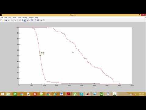 Matlab implementation and Performance improvement of Leach 300% wireless sensor network(WSN)