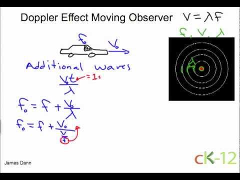 Doppler Effect Moving Observer
