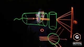 Как из лазерной точки сделать линию