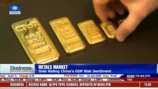 Gold Riding China's GDP Risk Sentiment |Business Incorporate…