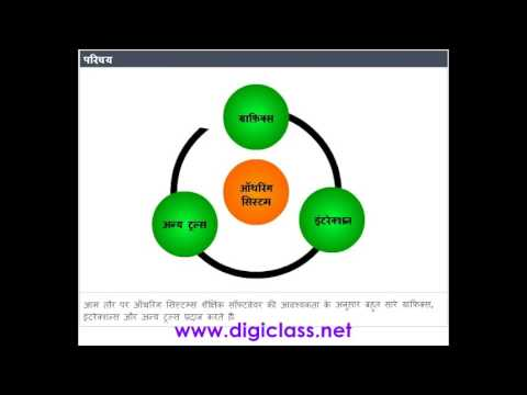 06MM02- Introduction (Multimedia Courses in Hindi)