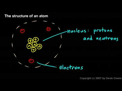 Physical science 61a the structure of an atom youtube ccuart