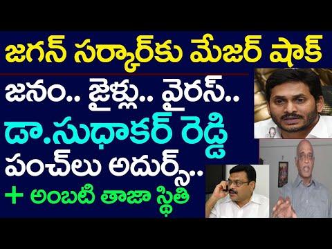 Major Shock for YS Jagan Government, Andhra Pradesh, Dr Sudhakar Reddy, YSRCP, TDP, Amaravathi