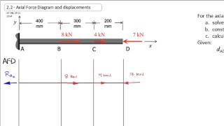 Axial Force Diagram (Reactions)