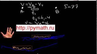 Егэ математика В12. Скорость лодки