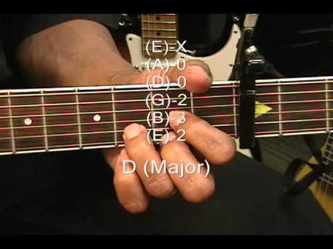 Guitar Chord TABS Tutorial #124 Usher Style Chords Capo 3 Em C D G ...