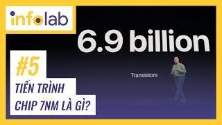 [Infolab#5] Tiến trình 22nm, 14nm, 7nm là gì???