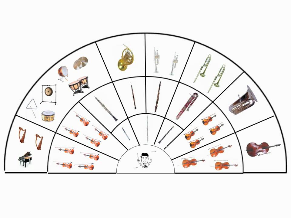 orchestra seating diagram orchestra get free image about wiring diagram. Black Bedroom Furniture Sets. Home Design Ideas