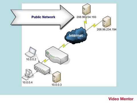 Private versus Public IP Addresses (archived)