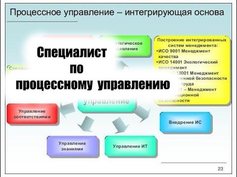"""В России появилась новая профессия.""""Специалист по процессному управлению""""Новая работа .Россия онлайн"""