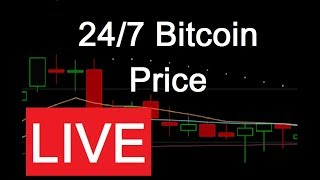 24/7 Bitcoin Price and Significant Trades