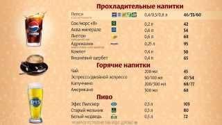 Электронное меню для ресторанов Восточный Базар(Создание электронного меню-борда для сети кафе Татнефть. http://aizmedia.ru/design/menuboards.htm., 2013-12-15T17:47:48.000Z)