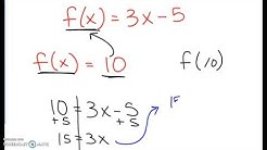 Functions- Inputs & Outputs