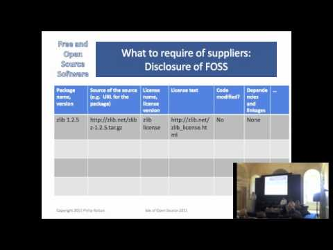 IOOS 2011 - Part 8 - Dr Phil Koltun - Open Source Compliance Challenges across the supply chain