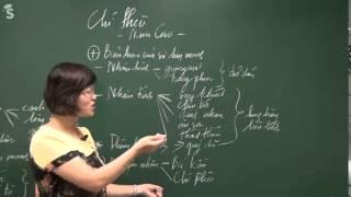 Ôn luyện Thi THPT quốc gia Môn Văn 2018- Tác phẩm Chí Phèo