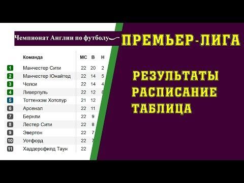 Таблица английской лиги по футболу бесплатно