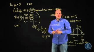 способы проверки гипотезы о значимости коэффициенте бета