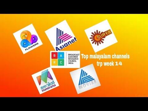 malayalam news channel trp rating