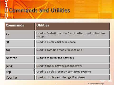 Learn About The System Administrator In AIX Fundamentals From GogoTraining