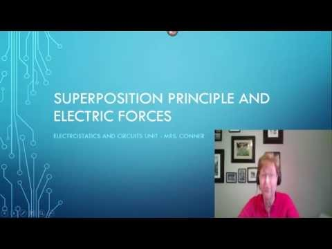 Superposition Principle and Electric Forces