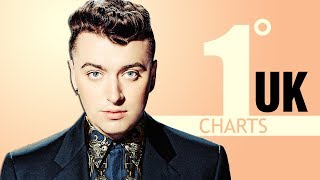 Top 15 UK Singles Charts - May 2014