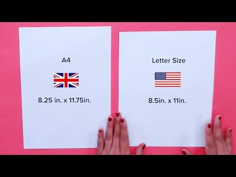 UK Vs US Card Sizes Explained | Easy Cardmaking Hacks