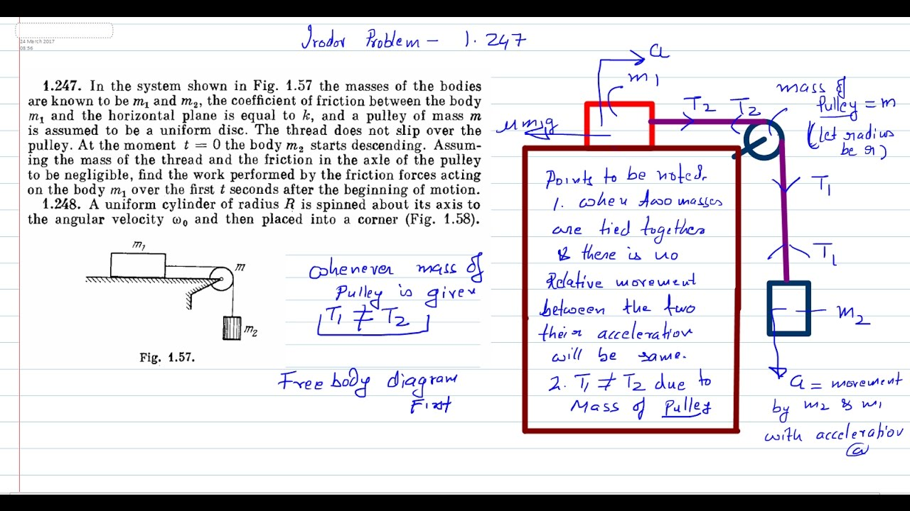 hight resolution of rotational motion free body diagram work done by frictional force solution to irodov problem 1 247