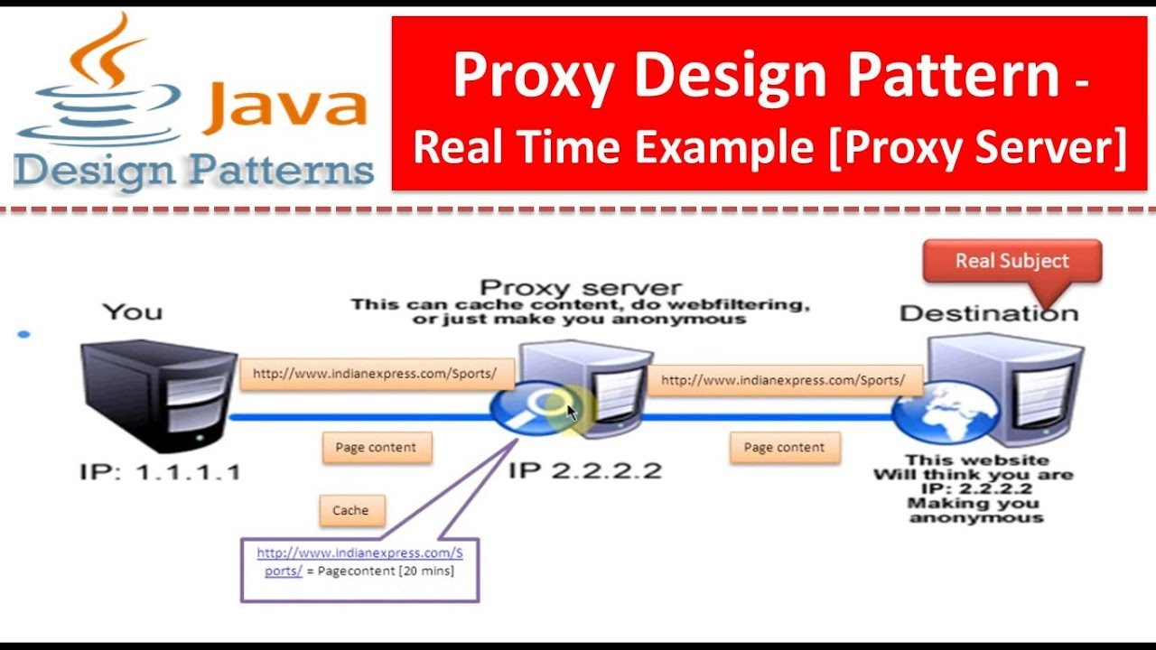 Proxy Design Pattern Real Time Example Proxy Server Youtube